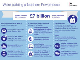 northern power house spends